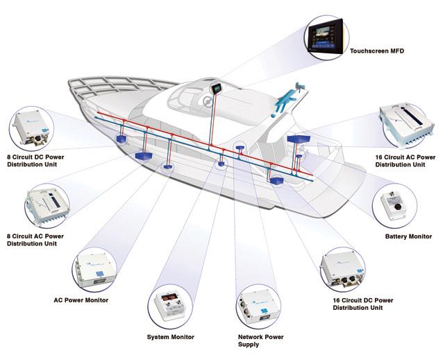 Octoplex boat diagram
