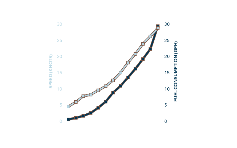 Back_Cove_Graph