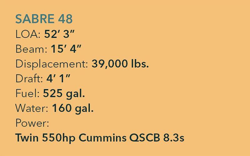 Sabre-48specs