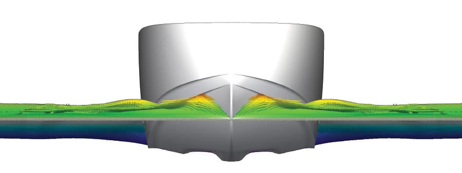 ISO Surface Plots