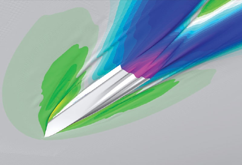 Iso-Surface-Plots